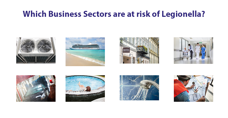 Legionella Business Sectors